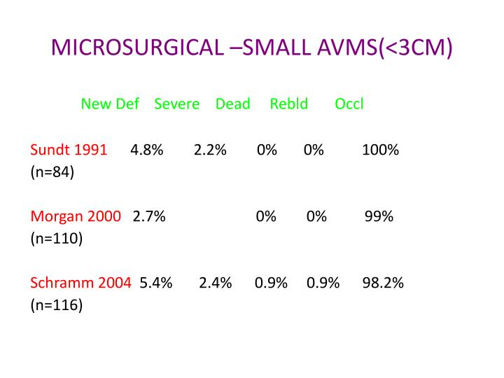 MICROSURGICAL –SMALL AVMS(<3CM)