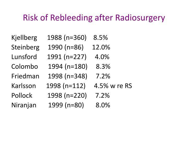 Risk of Rebleeding after Radiosurgery
