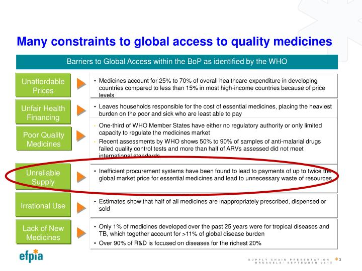 Many constraints to global access to quality medicines