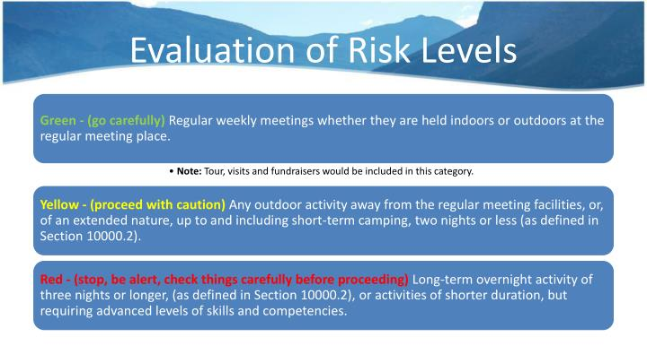 Evaluation of Risk Levels
