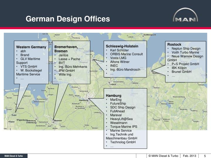 German Design Offices
