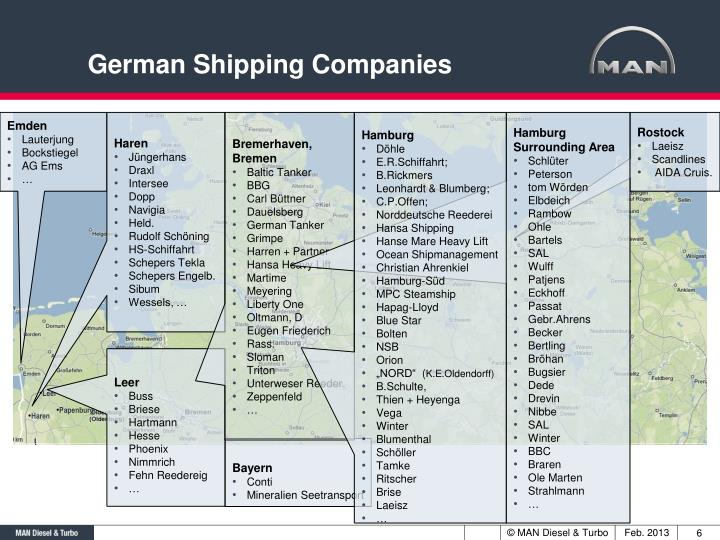 German Shipping Companies