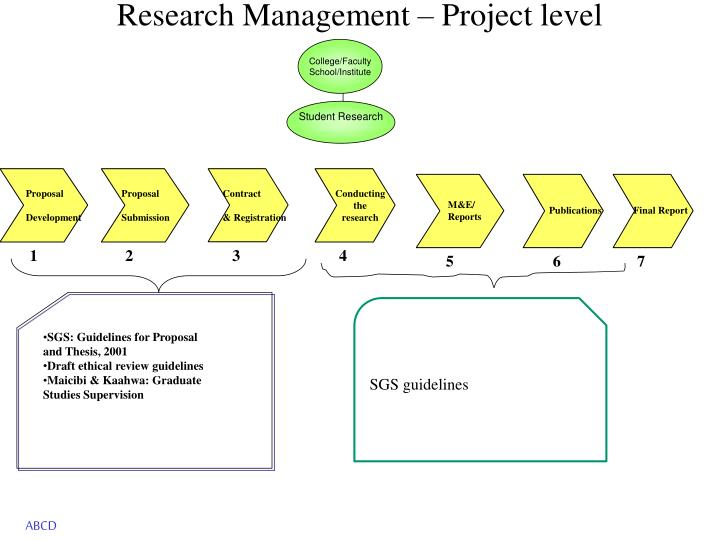 Research management project level