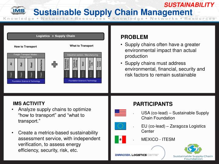 PPT - Sustainable Supply Chain Management PowerPoint Presentation