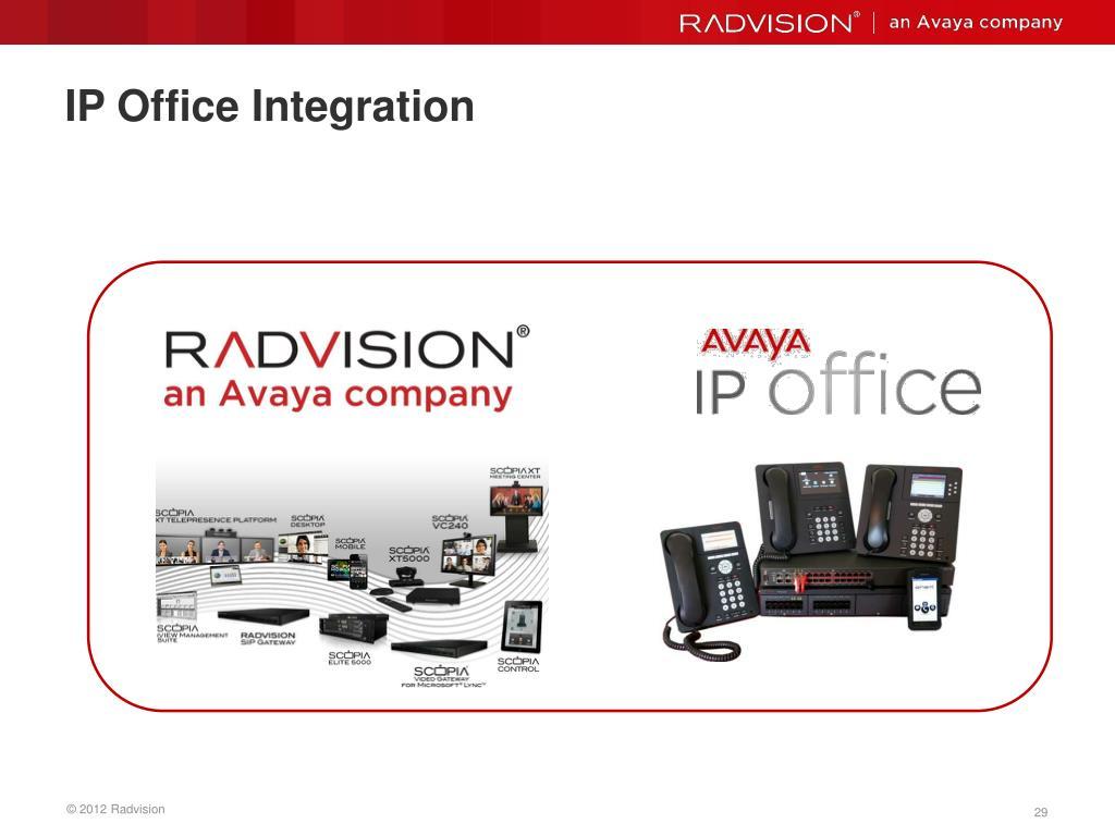PPT - SCOPIA & AVAYA Integration & RM Updates PowerPoint