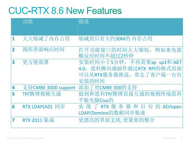 CUC-RTX 8.6