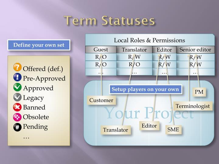 Term Statuses