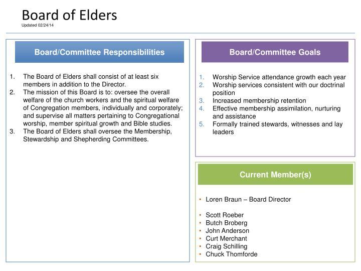 Board of Elders