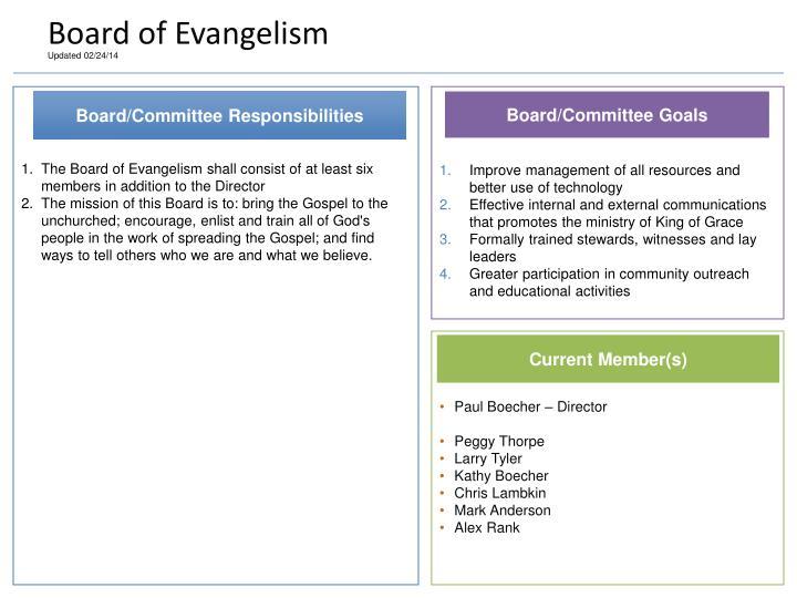 Board of Evangelism