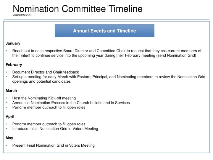 Nomination Committee Timeline