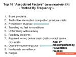 top 10 associated factors associated with cr ranked by frequency