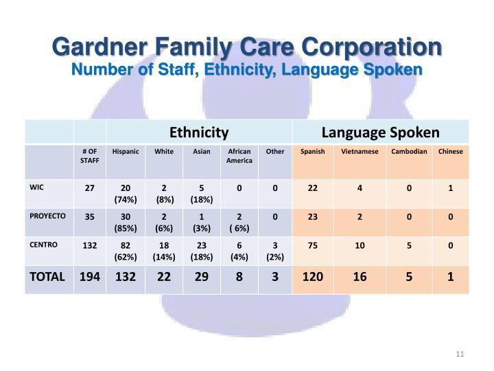 Gardner Family Care Corporation