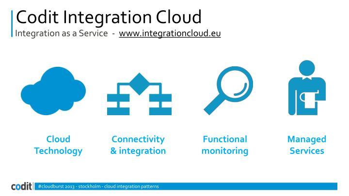 Codit integration cloud