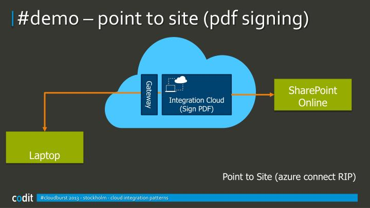 #demo – point to site (pdf signing)