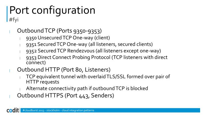 Port configuration