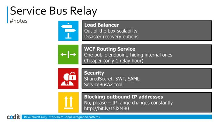 Service Bus Relay
