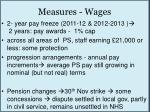 measures wages