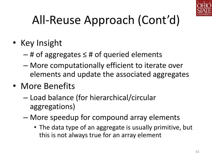 All-Reuse Approach (Cont'd)