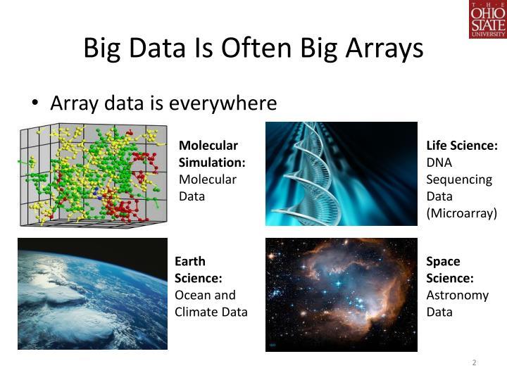 Big data is often big arrays