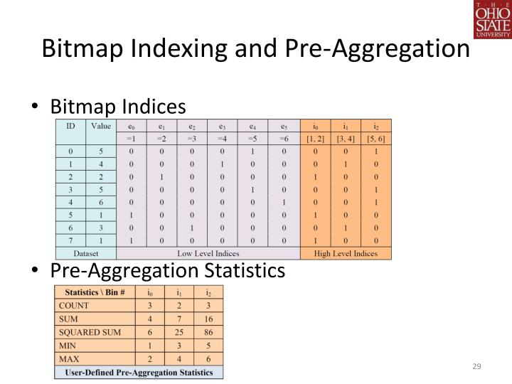 Bitmap Indexing and Pre-Aggregation