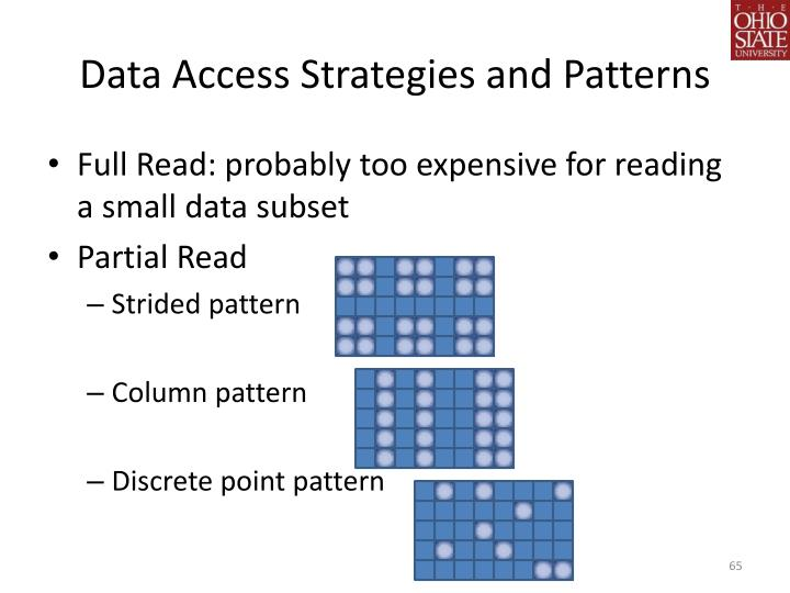 Data Access Strategies and Patterns