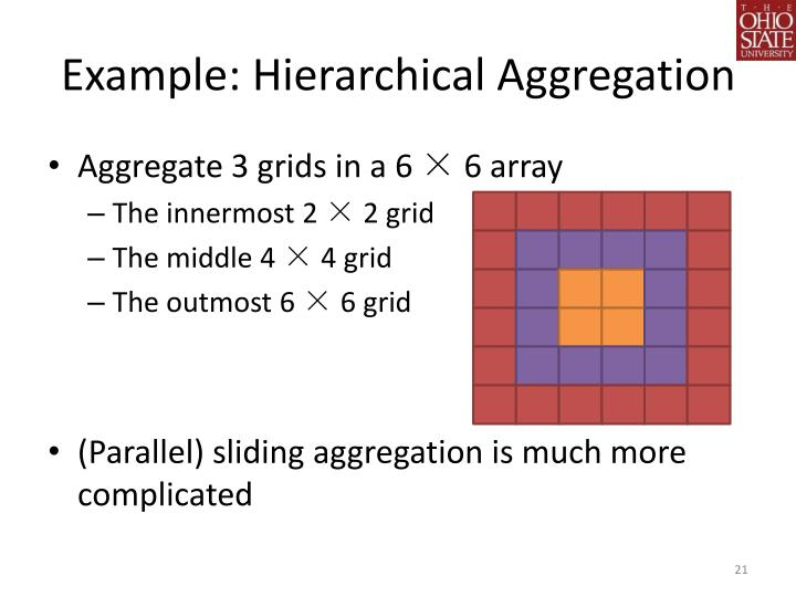 Example: Hierarchical Aggregation