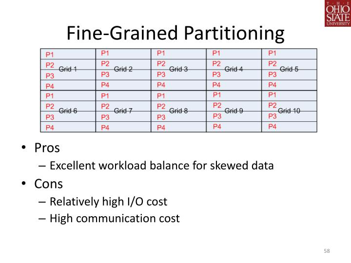 Fine-Grained Partitioning
