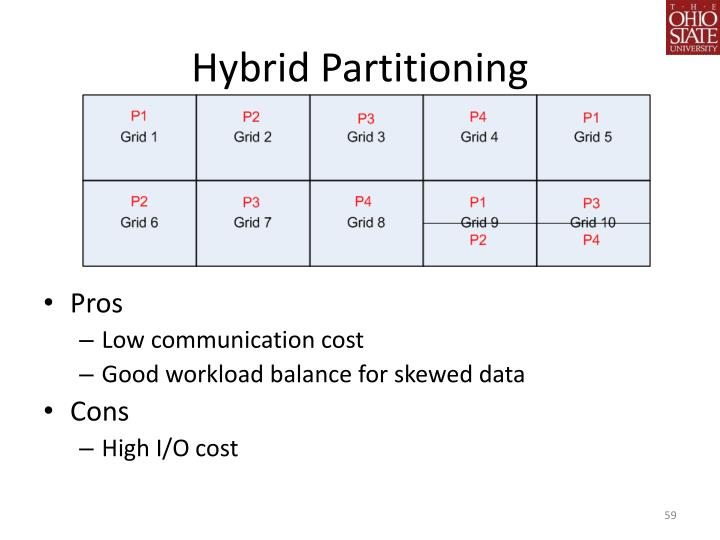 Hybrid Partitioning