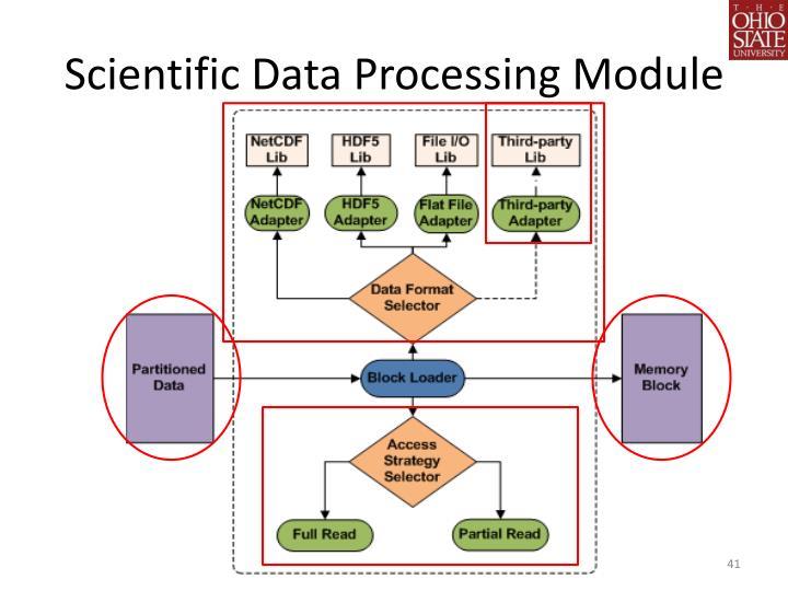 Scientific Data Processing Module