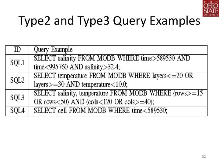 Type2 and Type3 Query Examples