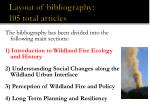 layout of bibliography 105 total articles