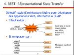 4 rest representational state transfer