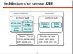 architecture d un serveur j2ee