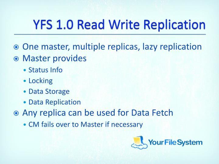 YFS 1.0 Read Write Replication