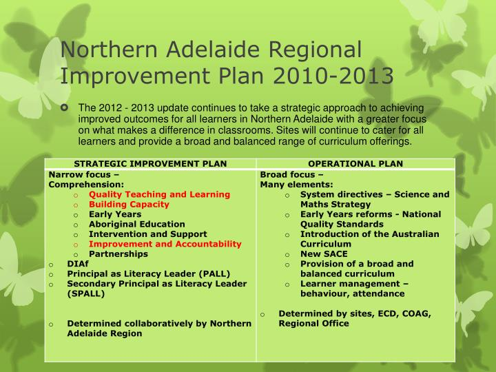 Northern Adelaide Regional Improvement Plan 2010-2013