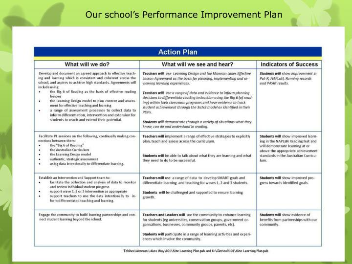 Our school's Performance Improvement Plan
