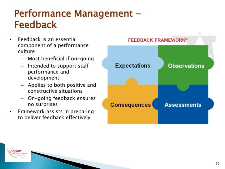 performance management frame work Introduction to the itil service management the objective of the itil service management framework is to specialized to perform certain types of work.