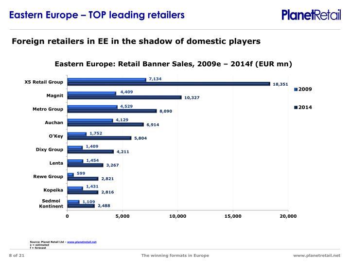 Eastern Europe – TOP leading retailers