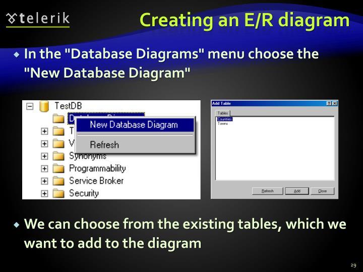 Creating an E/R diagram