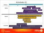 actividades h1