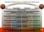 el modelo de optimizaci n y la plataforma de aplicaciones