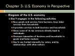 chapter 3 u s economy in perspective8