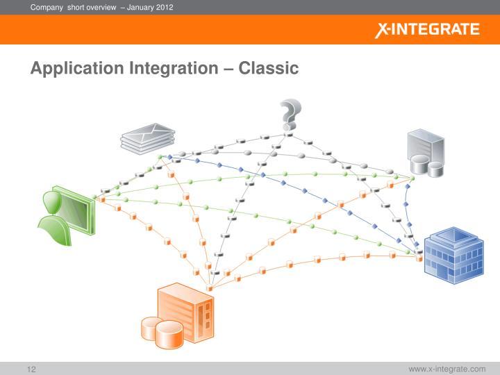 Application Integration – Classic