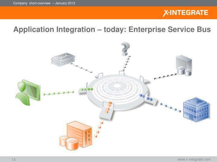 Application Integration –