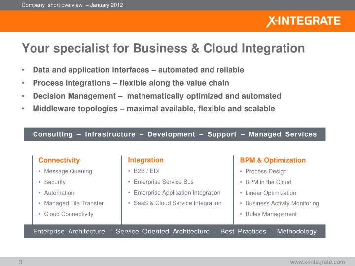 Your specialist for business cloud integration