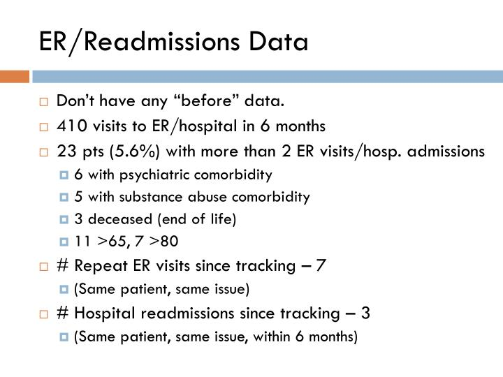 ER/Readmissions Data