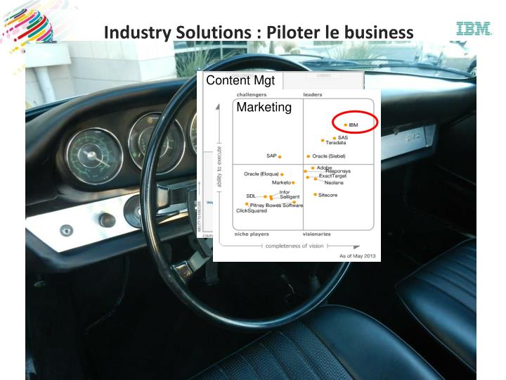 Industry Solutions : Piloter le business