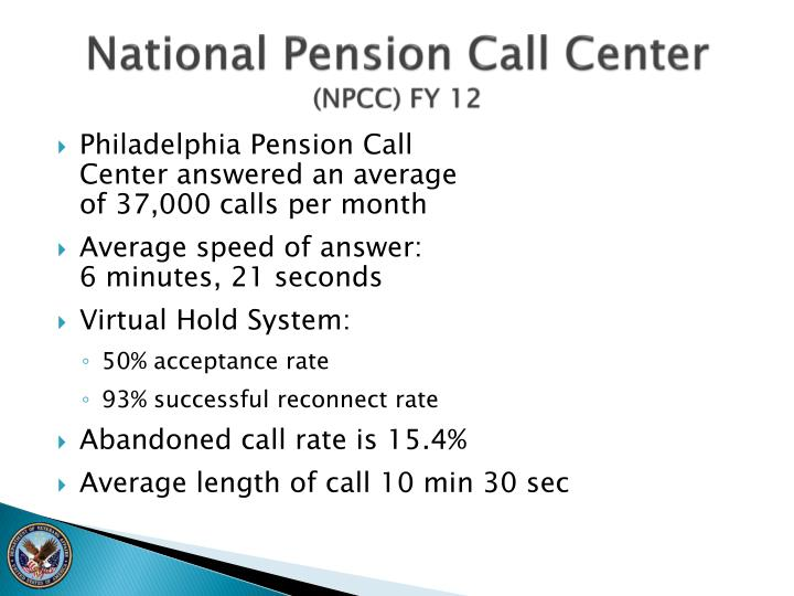 National Pension Call Center