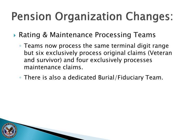 Pension organization changes