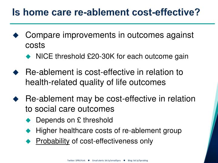 Is home care re-ablement cost-effective?